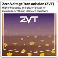 ZVT transmisión de cero voltaje.